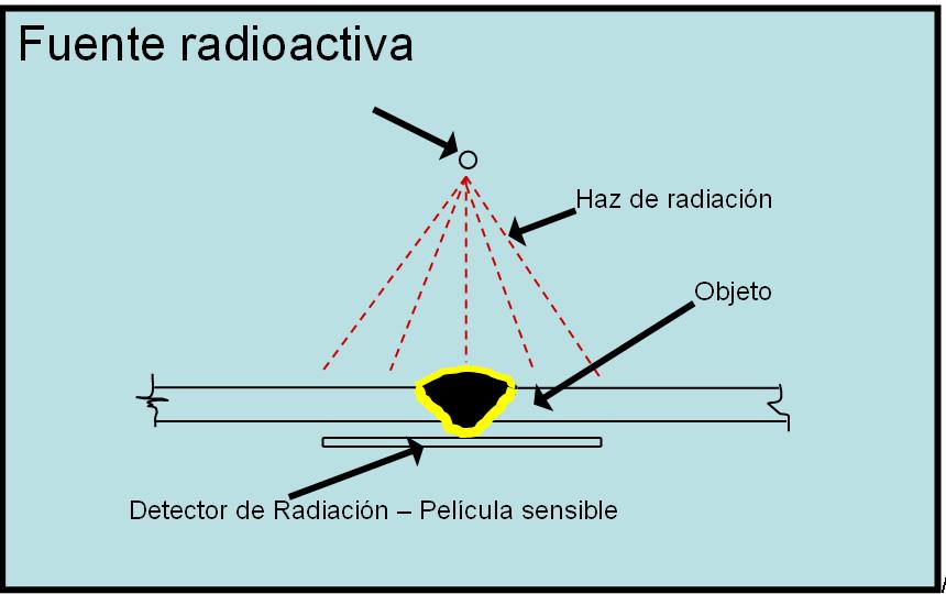 Radiografía Industrial - Endicsa